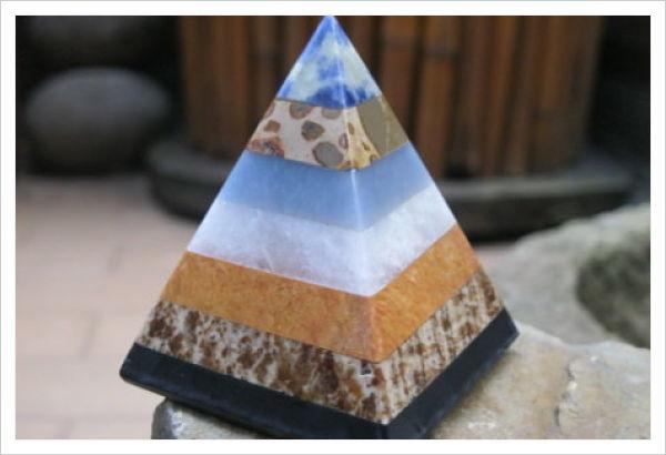 piramide de energia
