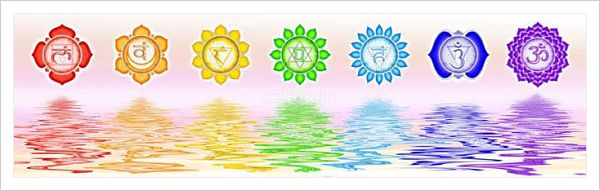 Los 7 chakras del cuerpo humano y sus características